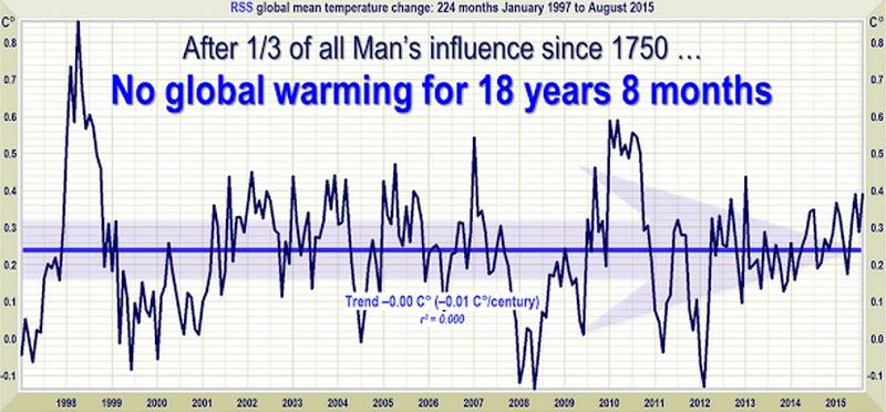 Climate Depot2  - Marc Morano - Picasa Web Albums.jpg